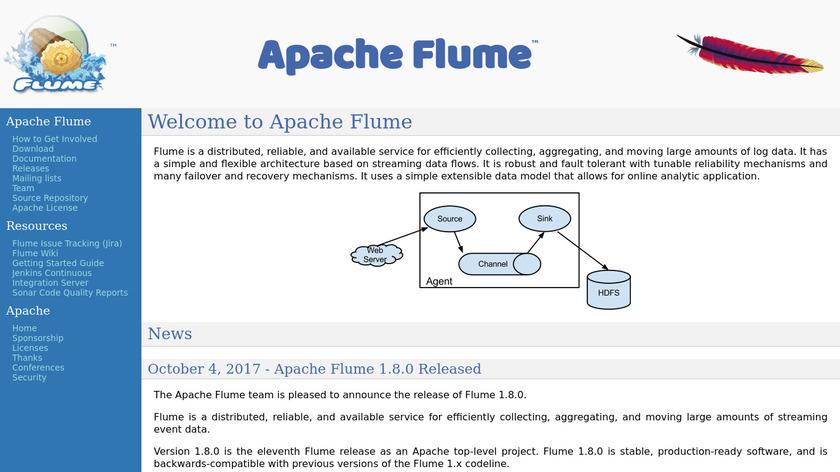 Apache Flume Landing Page