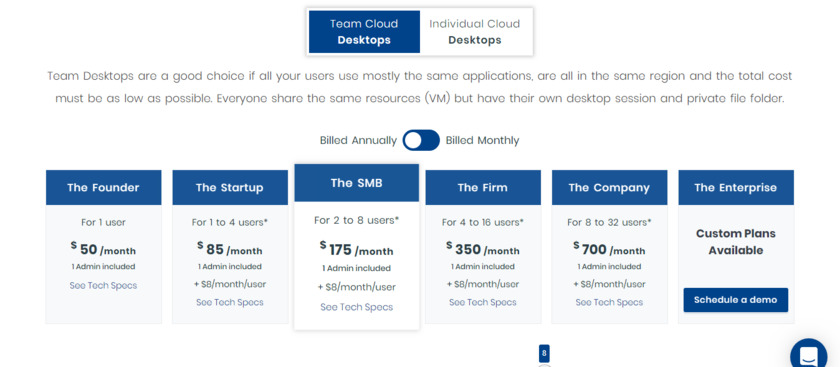 V2 Cloud Pricing