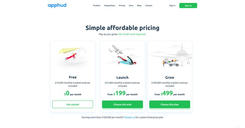 Apphud Pricing