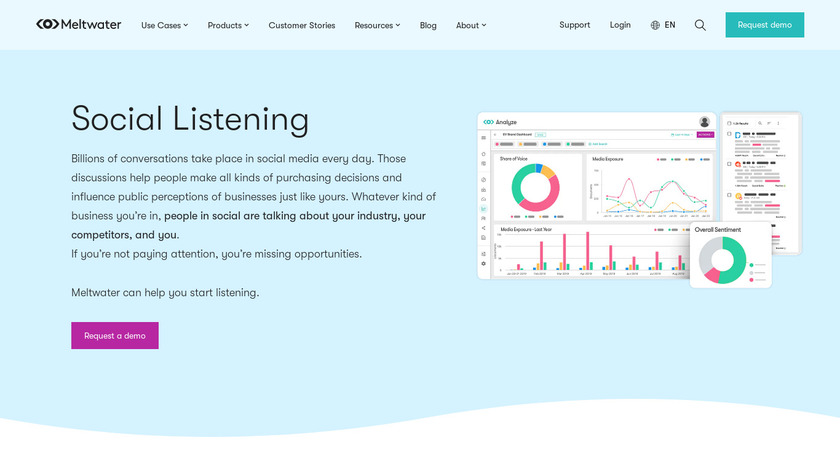 Sysomos Heartbeat Landing Page