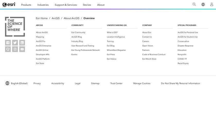 Esri ArcGIS Landing Page