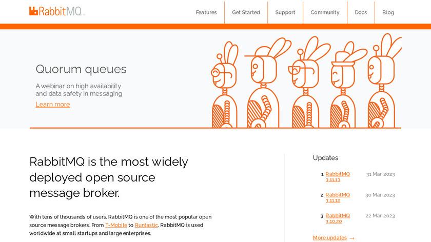 RabbitMQ Landing Page
