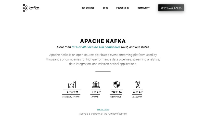 Apache Kafka Landing Page