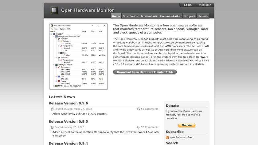 Open Hardware Monitor Landing Page