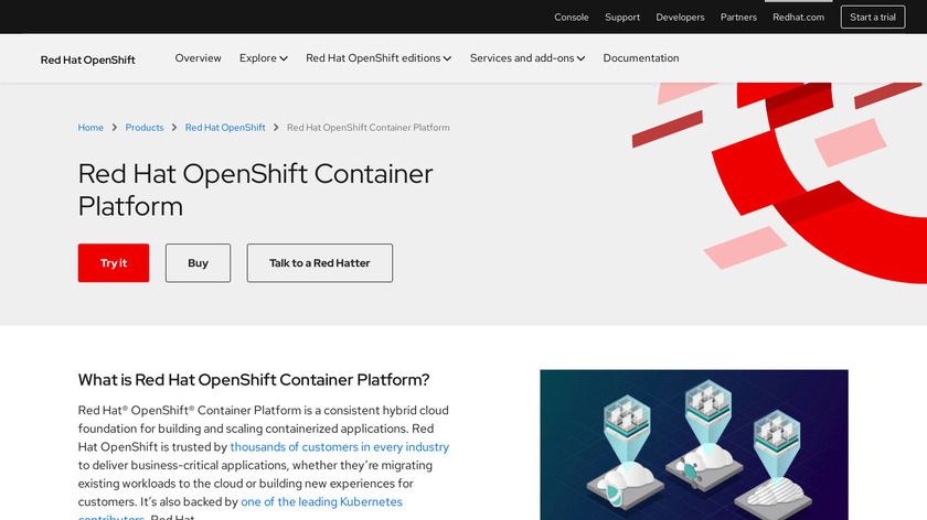 OpenShift Container Platform Landing Page