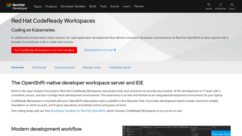 Red Hat Codeready Workspaces Landing Page