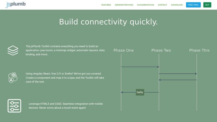jsPlumb Landing Page