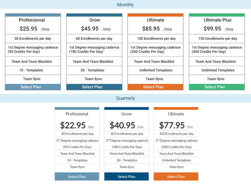 Lead Connect Pricing