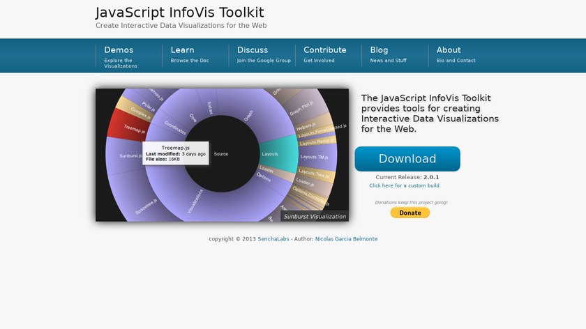 JavaScript InfoVis Toolkit Landing Page