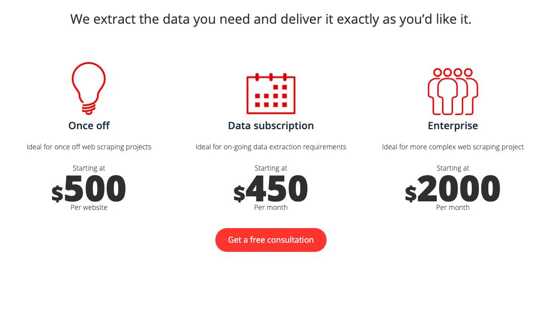 ScrapingHub Pricing as of 2020-04-16