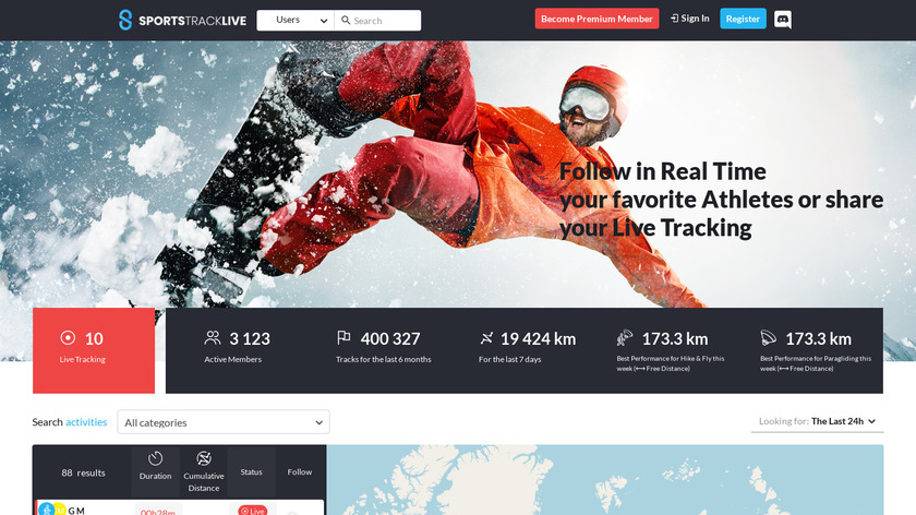 FitCloud by SPORTSTRACKLIVE Landing Page