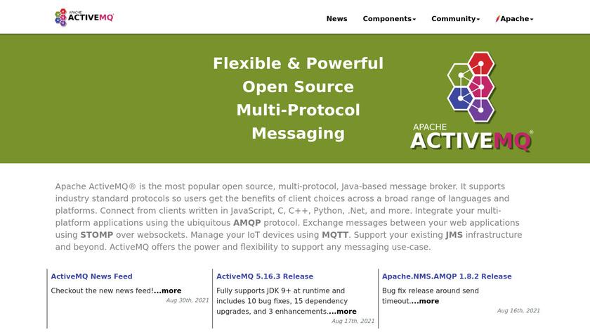 Apache ActiveMQ Landing Page