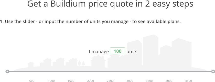 Buildium Pricing