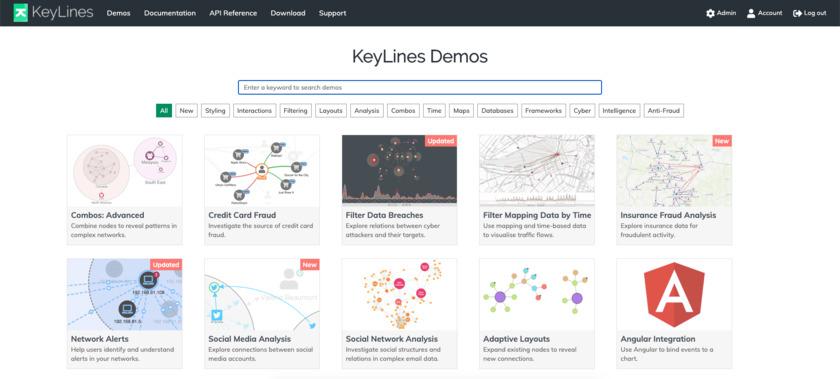 KeyLines Landing Page