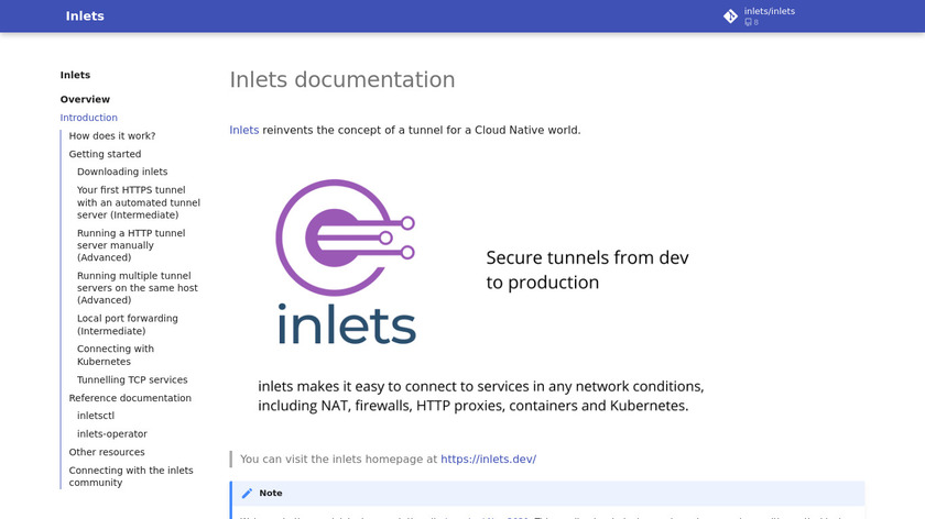 inlets Landing Page