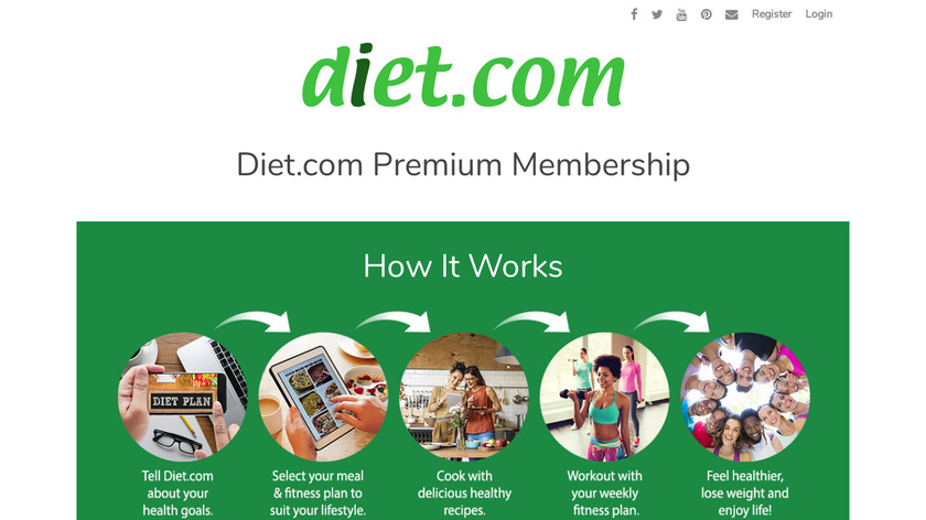 Diet.com Landing Page