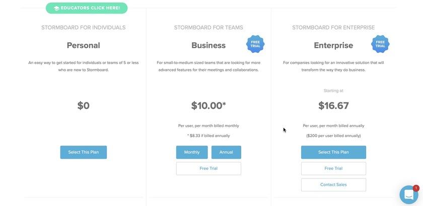 Stormboard Pricing