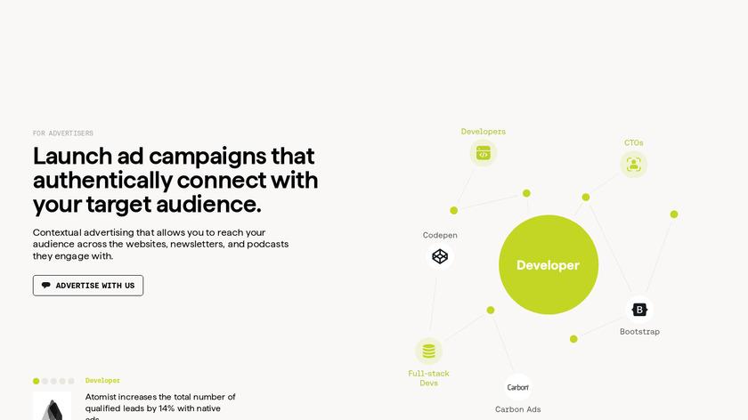 BuySellAds Landing Page