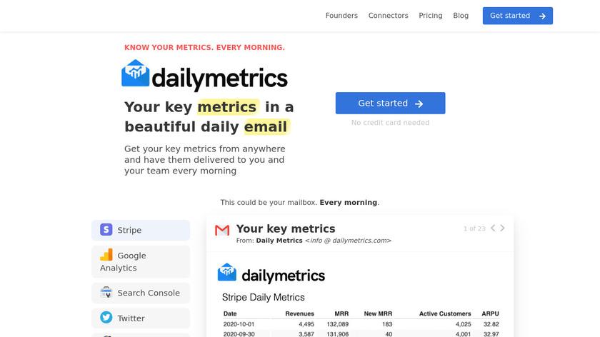 Daily Metrics Landing Page