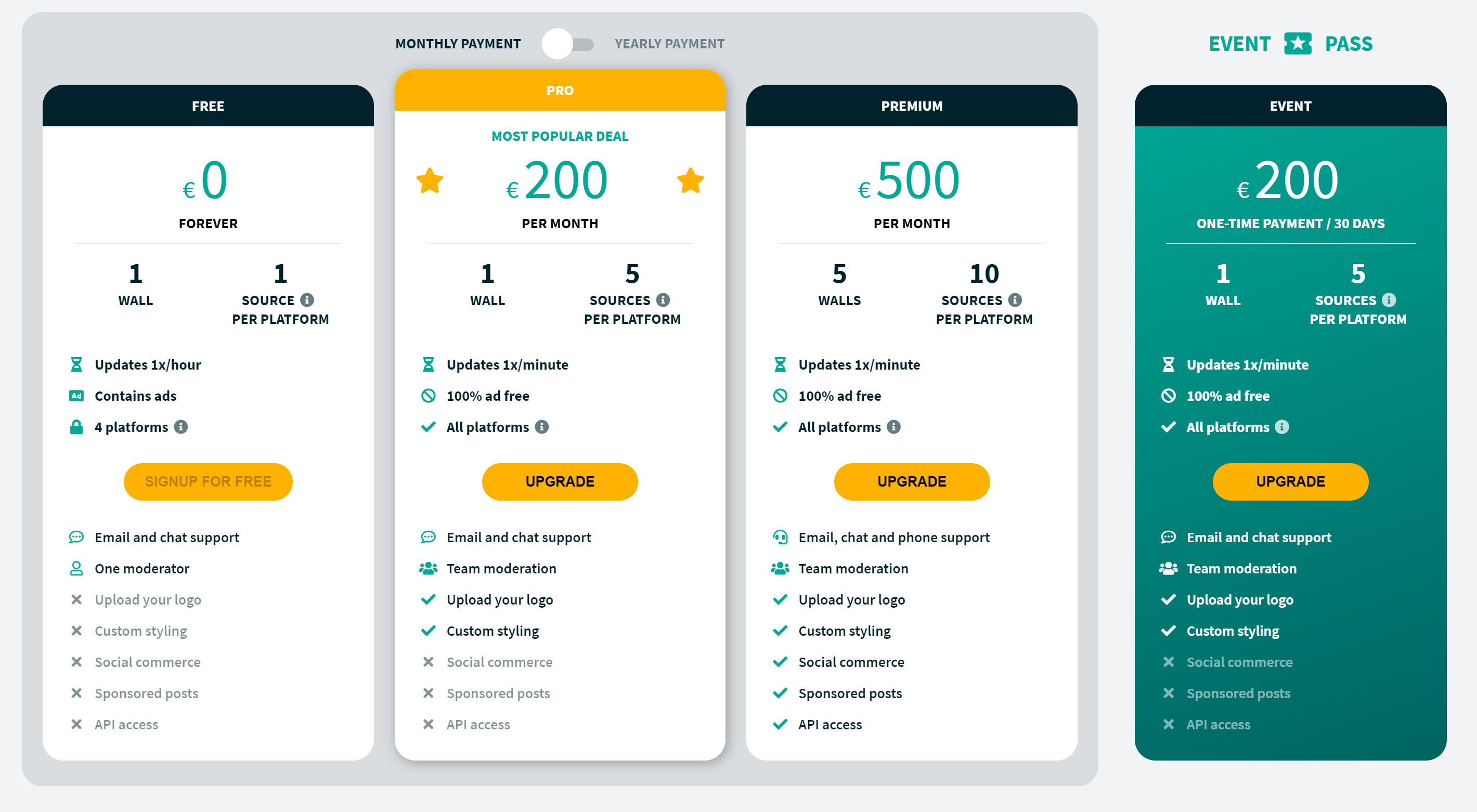 Walls.io Pricing as of 2020-10-29