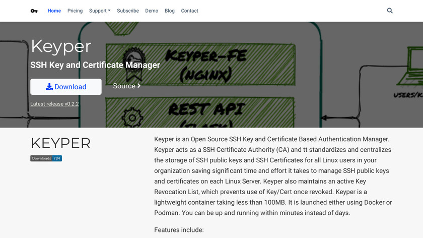 Keyper Landing Page