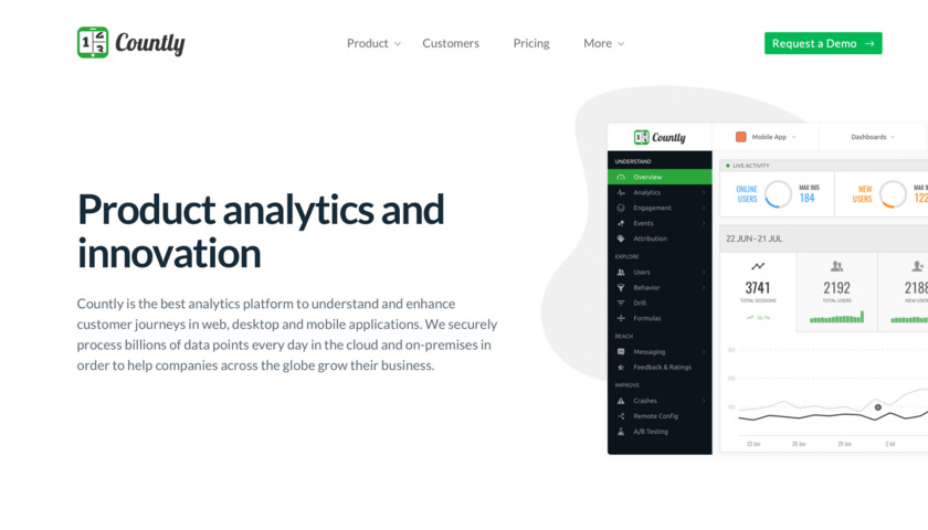 Countly Landing Page