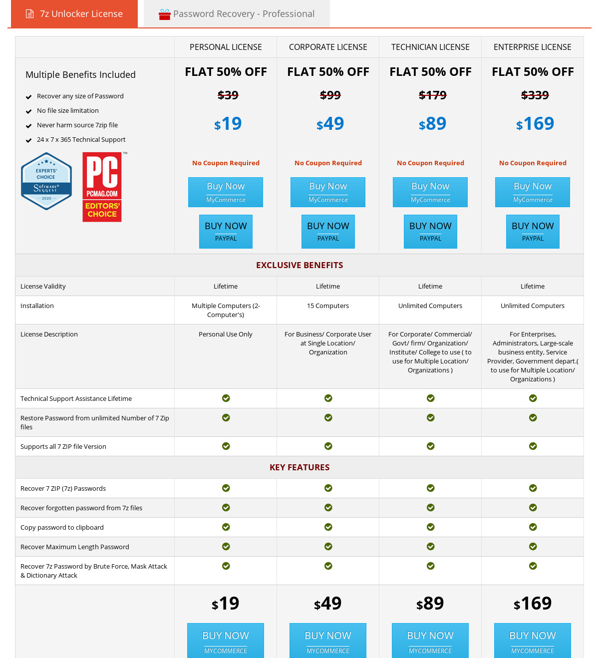 7z Password Recovery by eSoftTools Pricing as of 2020-12-23