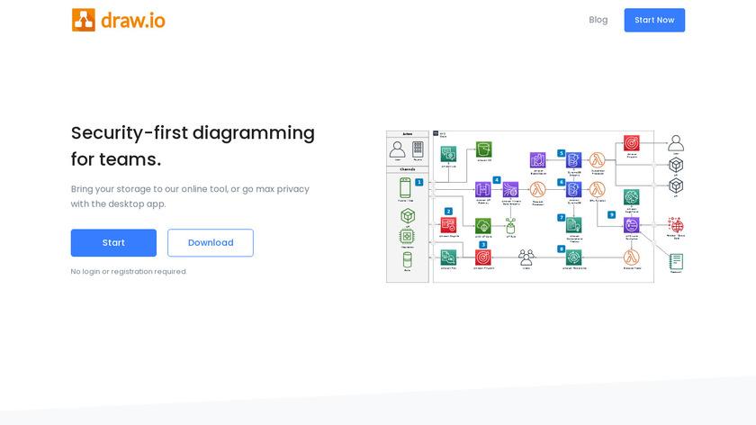 draw.io Landing Page