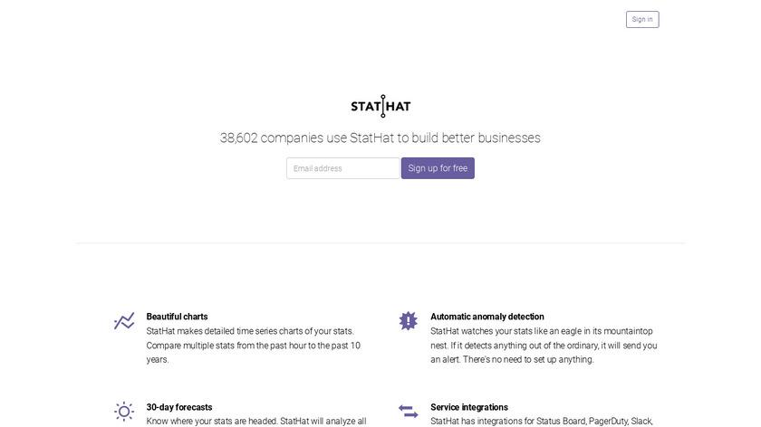 StatHat Landing Page