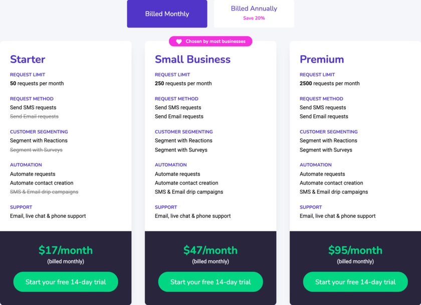 TrueReview.co Pricing
