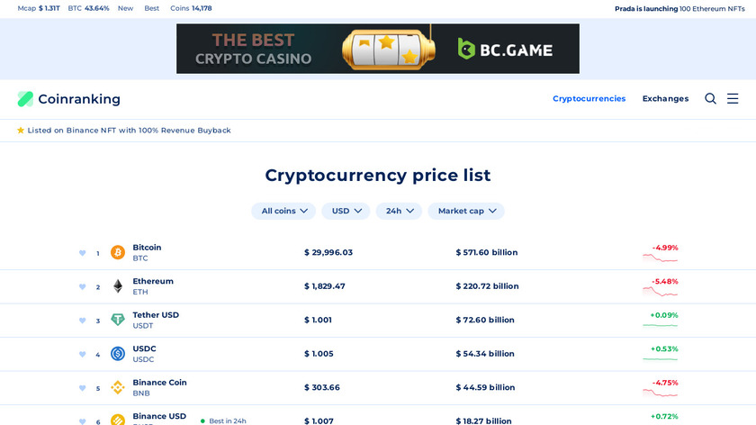 Coinranking.com Landing Page