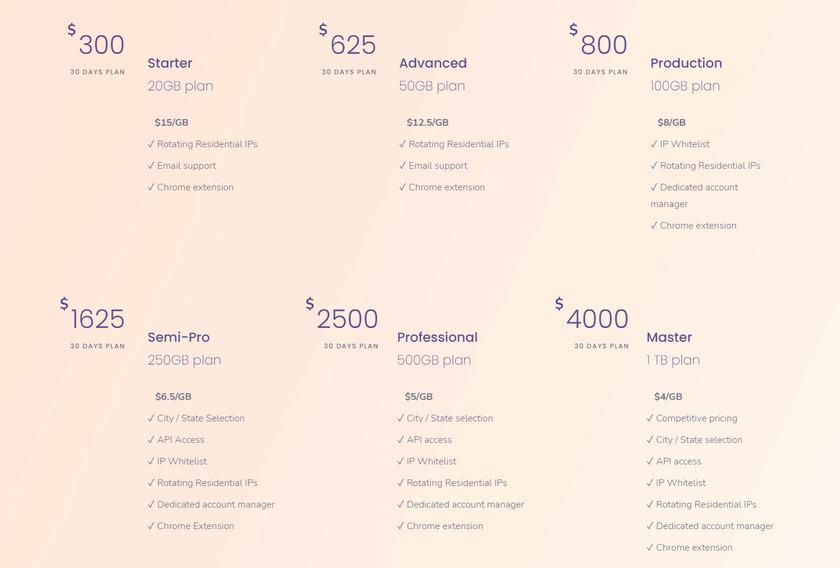 NetNut.io Pricing