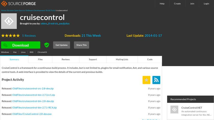 CruiseControl Landing Page