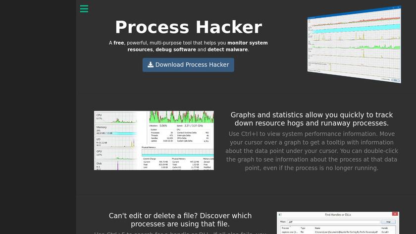 Process Hacker Landing Page