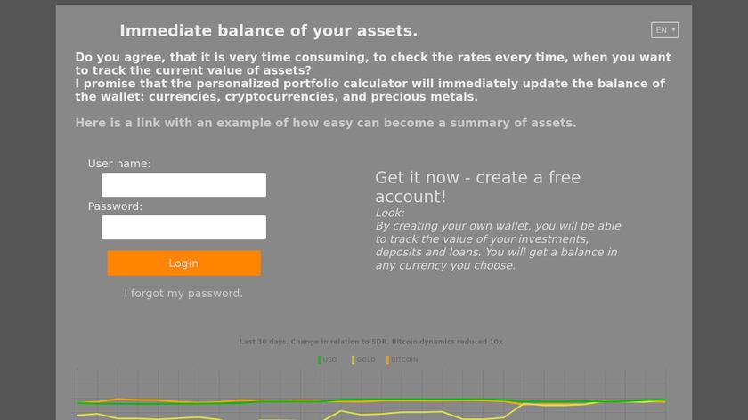 Assetbalance.info Landing Page