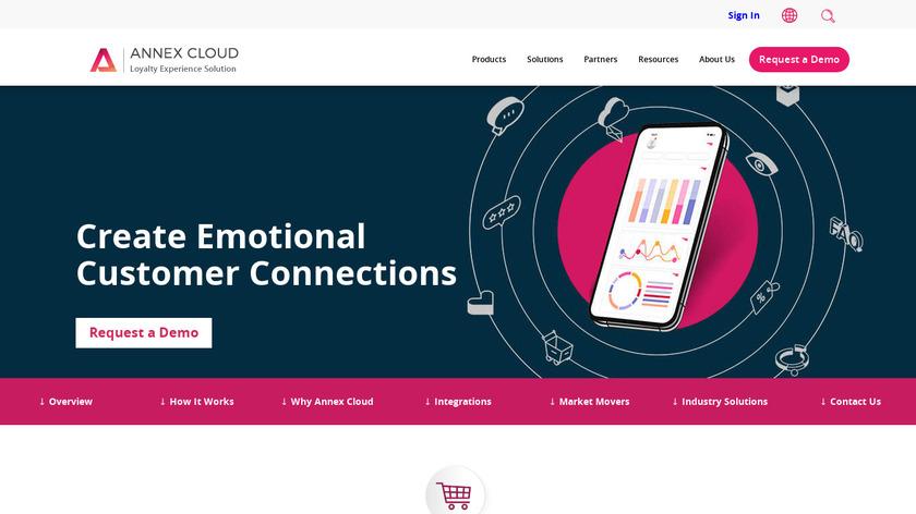 Annex Cloud Landing Page