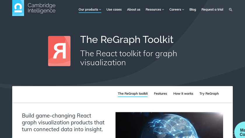 ReGraph by Cambridge Intelligence Landing Page