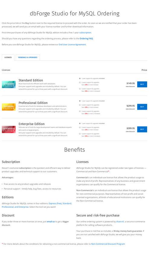 dbForge Studio for MySQL Pricing
