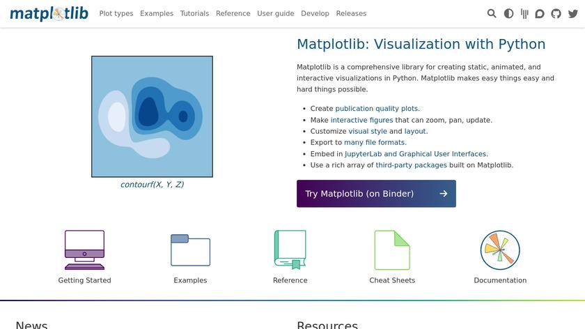 Matplotlib Landing Page