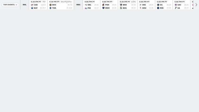 ESPN Landing Page