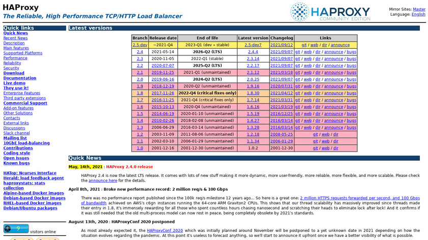 Haproxy Landing Page