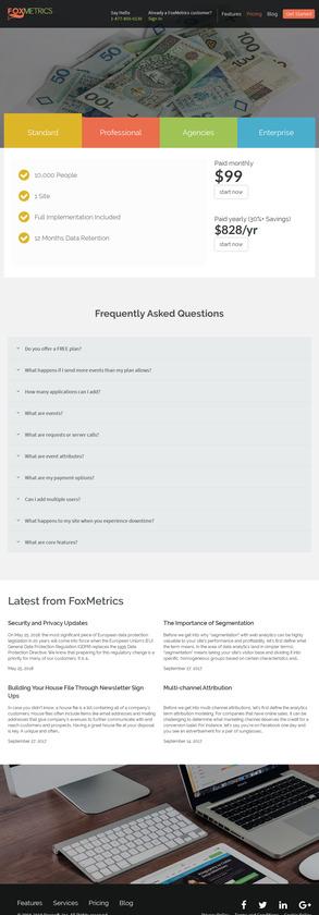 Foxmetrics Pricing