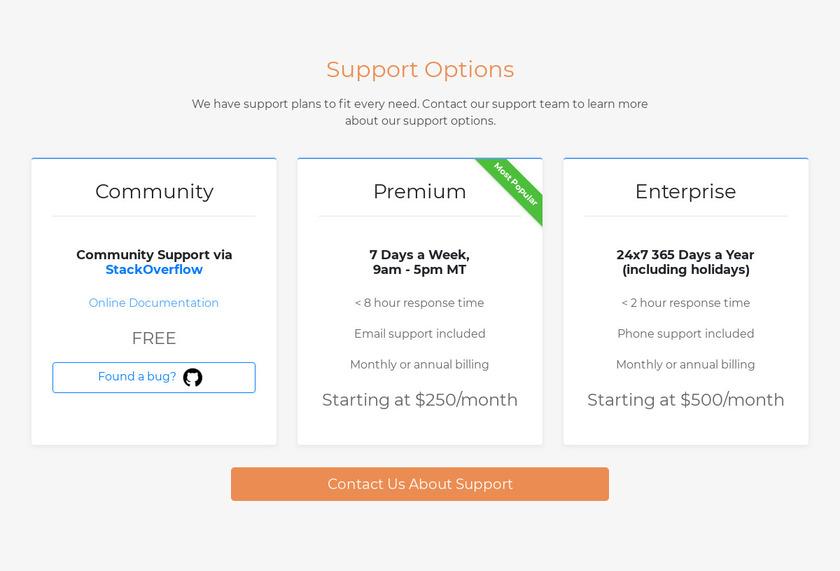 FusionAuth Pricing