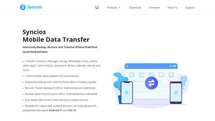 SynciOS Data Transfer Landing Page
