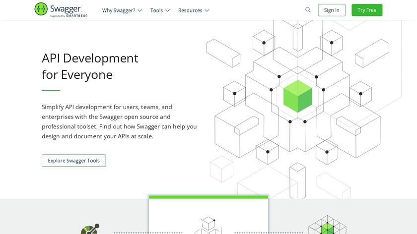 swagger.io Landing Page