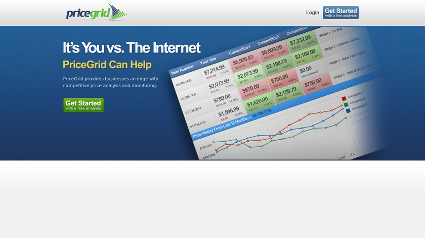 PriceGrid Landing Page