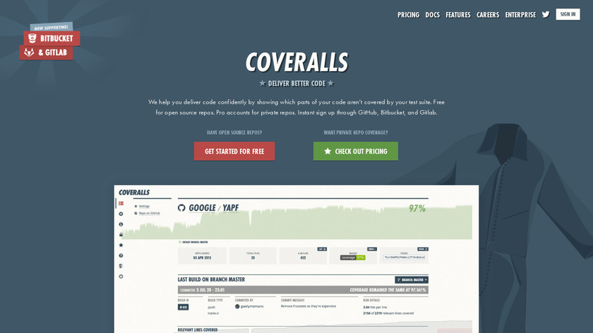 Coveralls Landing Page