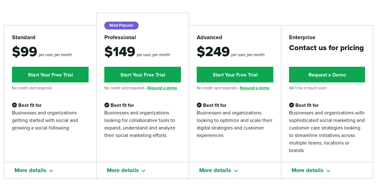 SproutSocial Pricing as of 2019-01-09