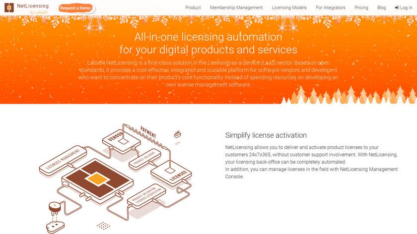 Labs64 NetLicensing Landing Page