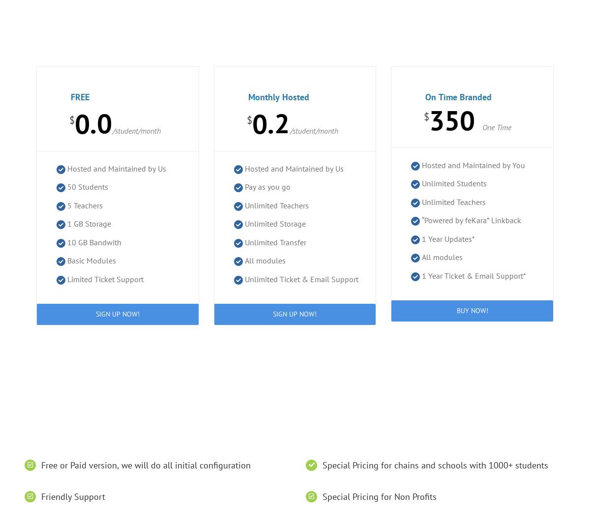 Fekara Pricing as of 2018-12-28